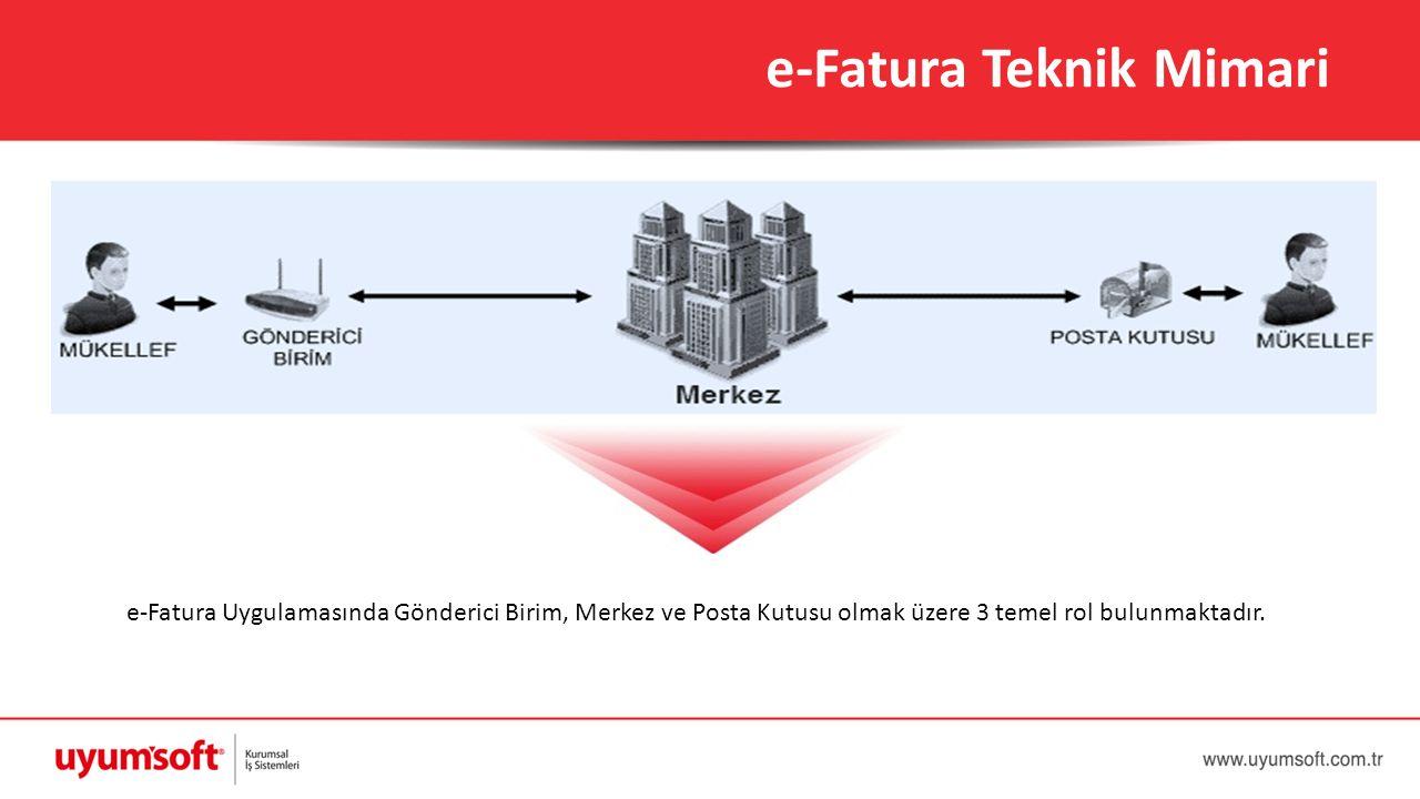 e-Fatura Uygulamasında Gönderici Birim, Merkez ve Posta Kutusu olmak üzere 3 temel rol bulunmaktadır. e-Fatura Teknik Mimari