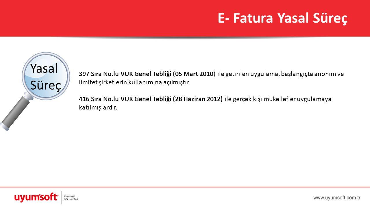 397 Sıra No.lu VUK Genel Tebliği (05 Mart 2010) ile getirilen uygulama, başlangıçta anonim ve limitet şirketlerin kullanımına açılmıştır. 416 Sıra No.