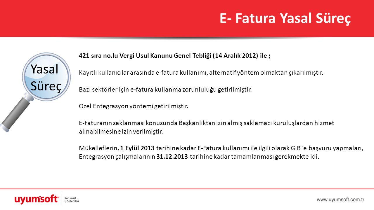 E- Fatura Yasal Süreç 421 sıra no.lu Vergi Usul Kanunu Genel Tebliği (14 Aralık 2012) ile ; Kayıtlı kullanıcılar arasında e-fatura kullanımı, alternat