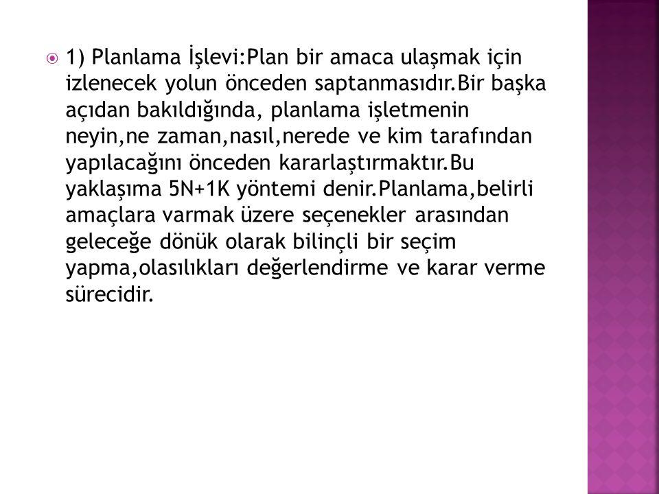  1) Planlama İşlevi:Plan bir amaca ulaşmak için izlenecek yolun önceden saptanmasıdır.Bir başka açıdan bakıldığında, planlama işletmenin neyin,ne zam