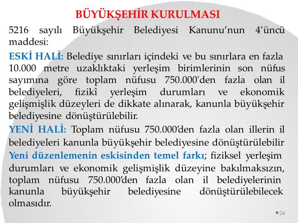 BÜYÜKŞEHİR KURULMASI 5216 sayılı Büyükşehir Belediyesi Kanunu'nun 4'üncü maddesi: ESKİ HALİ: Belediye sınırları içindeki ve bu sınırlara en fazla 10.0