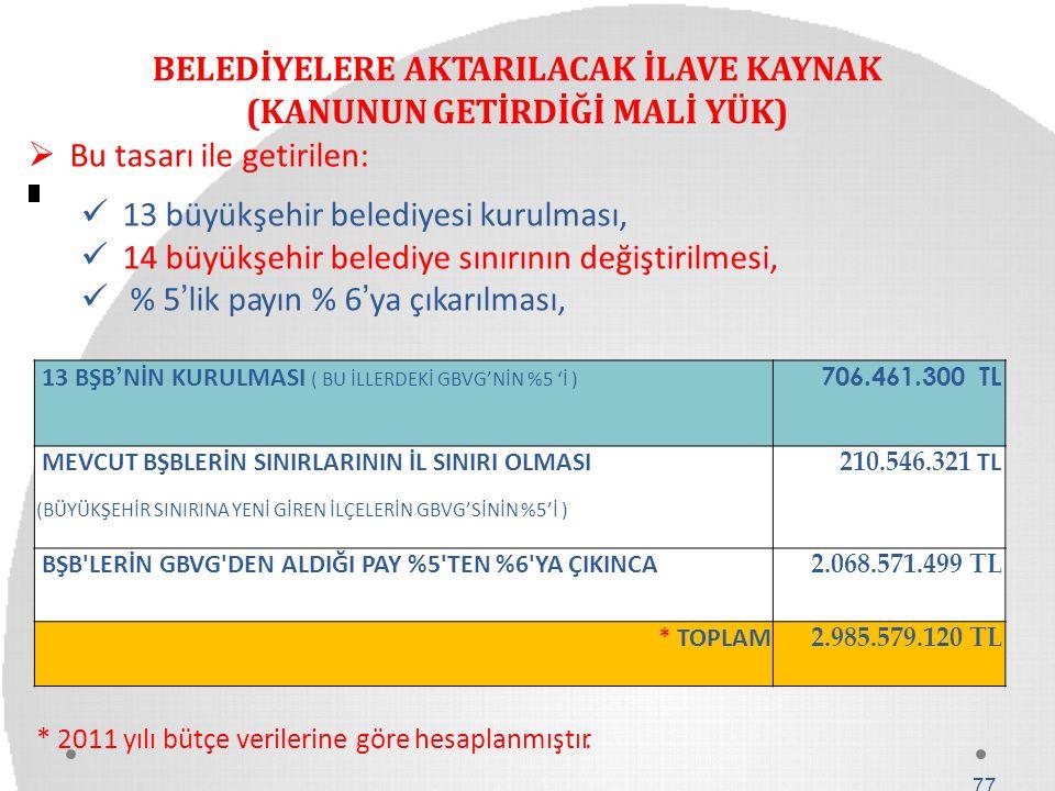 * 2011 yılı bütçe verilerine göre hesaplanmıştır. 77 BELEDİYELERE AKTARILACAK İLAVE KAYNAK (KANUNUN GETİRDİĞİ MALİ YÜK)  Bu tasarı ile getirilen: 13