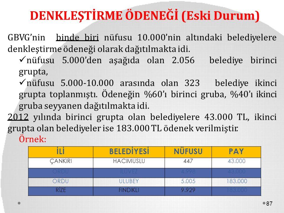 DENKLEŞTİRME ÖDENEĞİ (Eski Durum) GBVG'ninbinde birinüfusu10.000'ninaltındakibelediyelere denkleştirme ödeneği olarak dağıtılmakta idi. nüfusu 5.000'd
