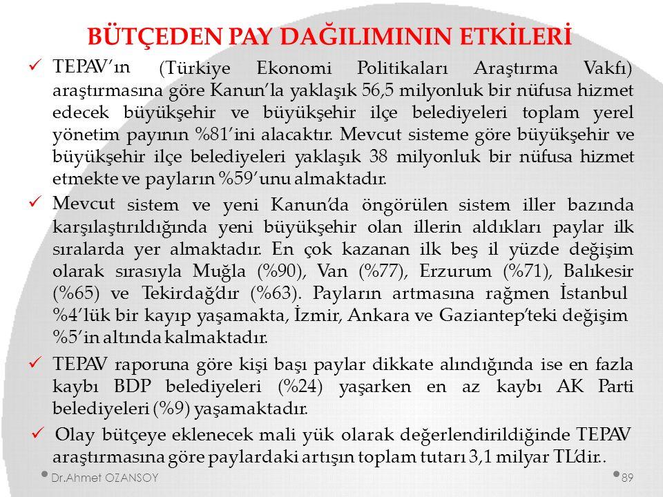 BÜTÇEDEN PAY DAĞILIMININ ETKİLERİ TEPAV'ın (TürkiyeEkonomiPolitikalarıAraştırmaVakfı) araştırmasına göre Kanun'la yaklaşık 56,5 milyonluk bir nüfusa h