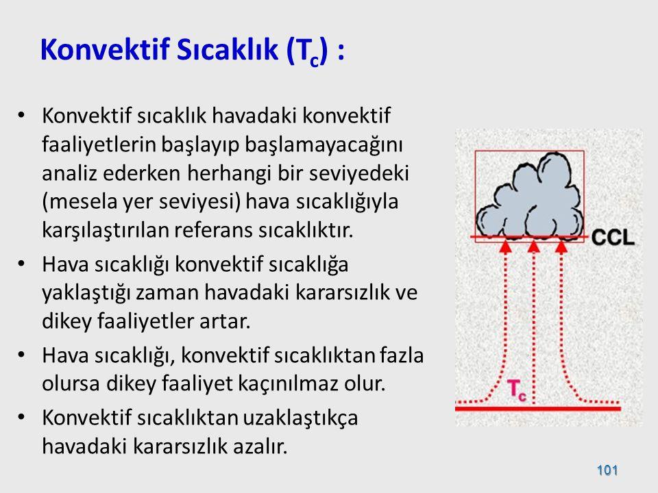 Konvektif Sıcaklık (T c ) : Konvektif sıcaklık havadaki konvektif faaliyetlerin başlayıp başlamayacağını analiz ederken herhangi bir seviyedeki (mesel