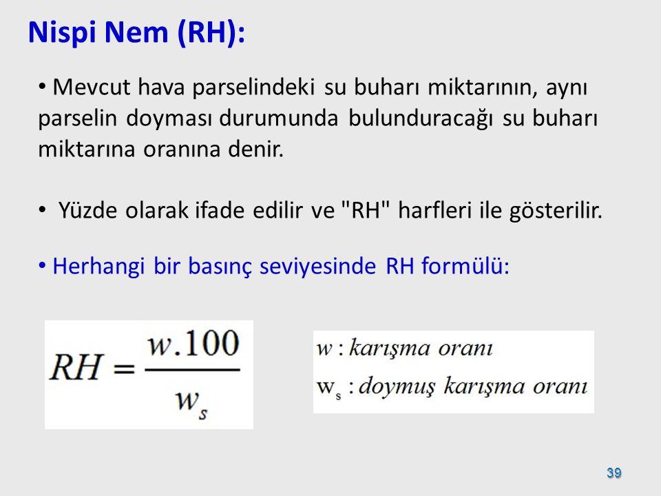 Nispi Nem (RH): Mevcut hava parselindeki su buharı miktarının, aynı parselin doyması durumunda bulunduracağı su buharı miktarına oranına denir. Yüzde