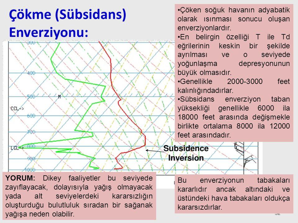 Çökme (Sübsidans) Enverziyonu: 52 Çöken soğuk havanın adyabatik olarak ısınması sonucu oluşan enverziyonlardır. En belirgin özelliği T ile Td eğrileri