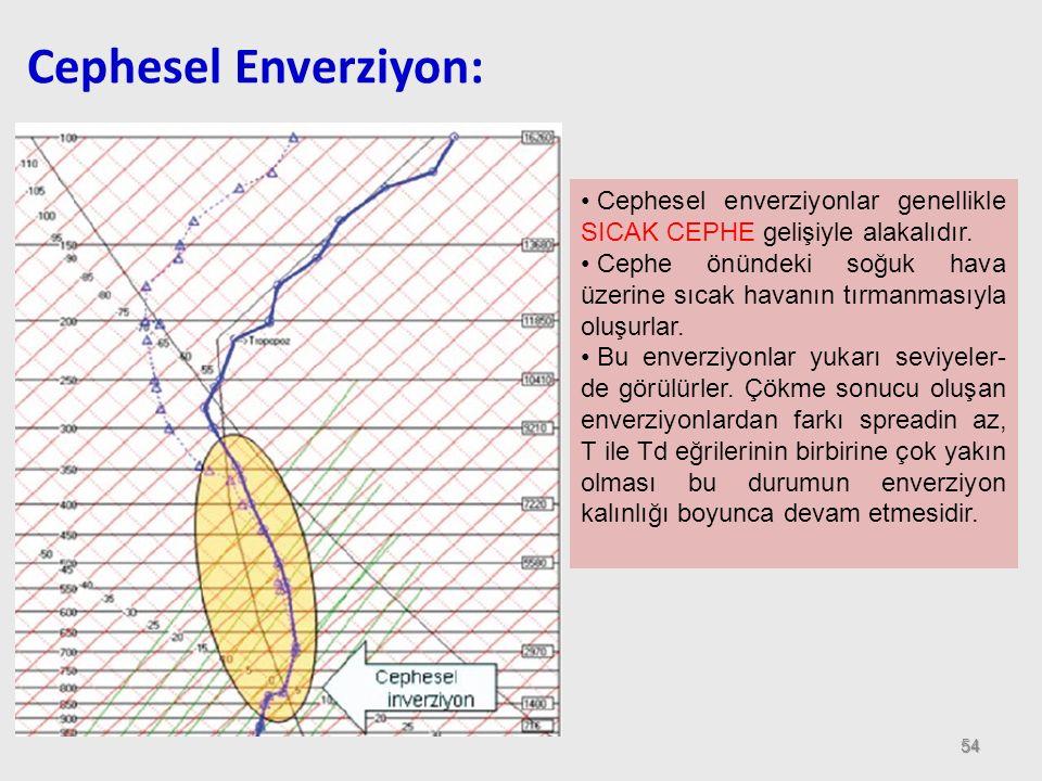 Cephesel Enverziyon: 54 Cephesel enverziyonlar genellikle SICAK CEPHE gelişiyle alakalıdır. Cephe önündeki soğuk hava üzerine sıcak havanın tırmanması