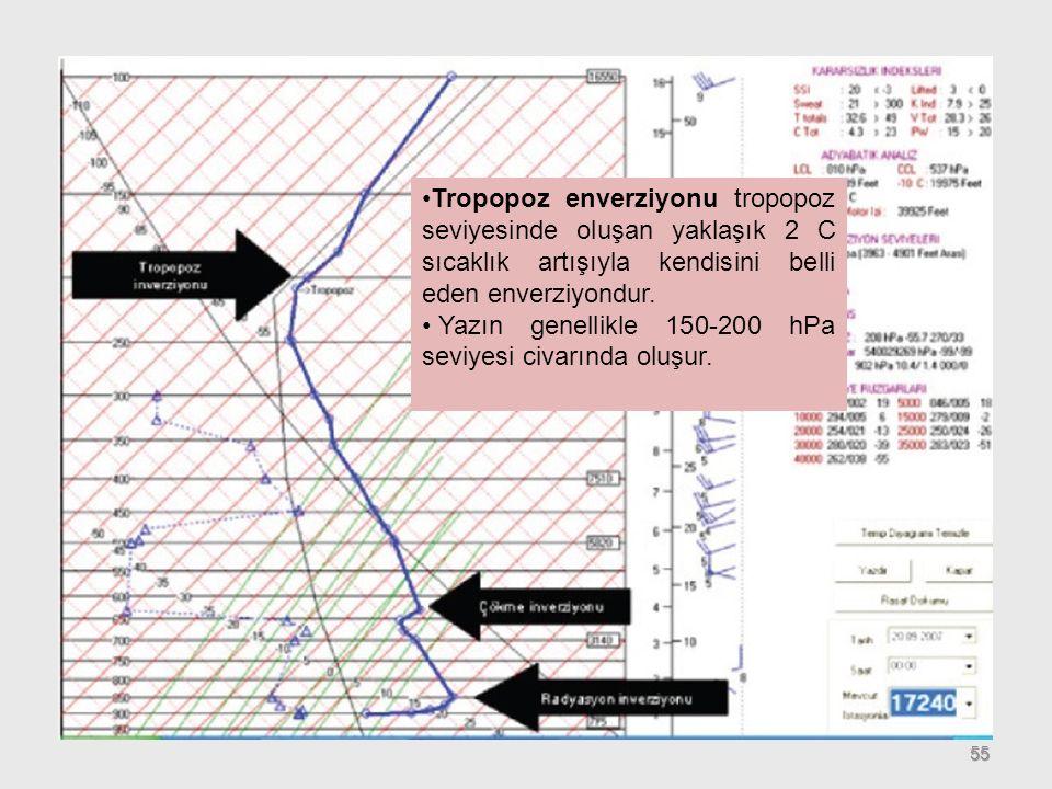 55 Tropopoz enverziyonu tropopoz seviyesinde oluşan yaklaşık 2 C sıcaklık artışıyla kendisini belli eden enverziyondur. Yazın genellikle 150-200 hPa s