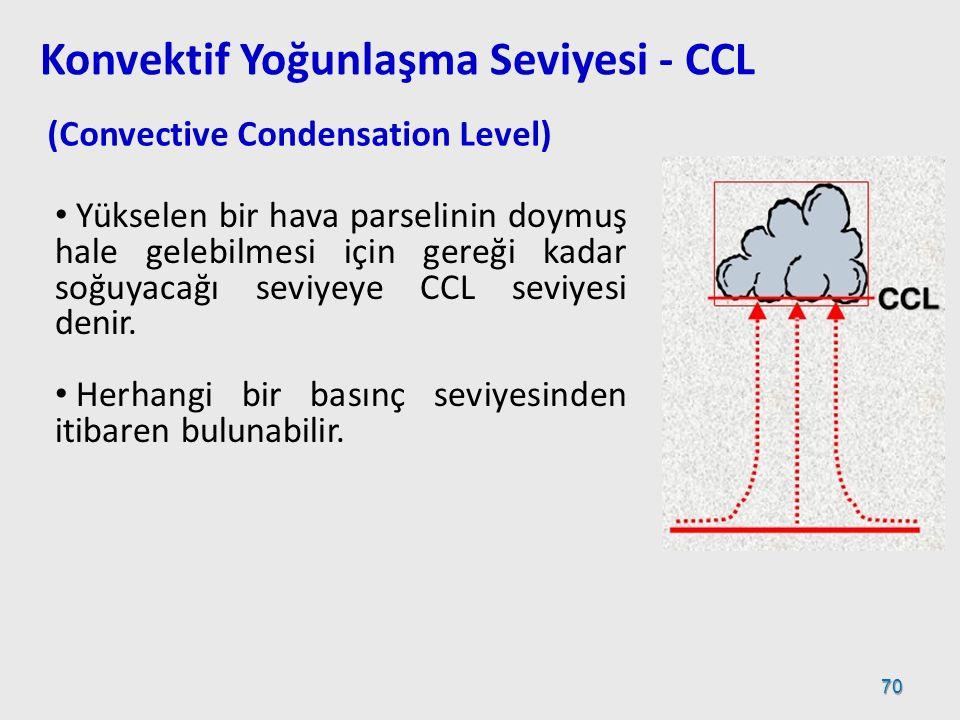 Konvektif Yoğunlaşma Seviyesi - CCL (Convective Condensation Level) Yükselen bir hava parselinin doymuş hale gelebilmesi için gereği kadar soğuyacağı
