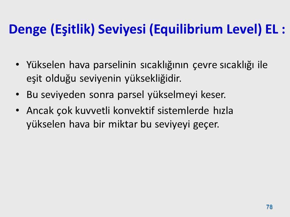 Denge (Eşitlik) Seviyesi (Equilibrium Level) EL : Yükselen hava parselinin sıcaklığının çevre sıcaklığı ile eşit olduğu seviyenin yüksekliğidir. Bu se