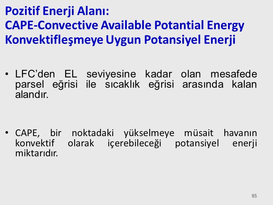 85 Pozitif Enerji Alanı: CAPE-Convective Available Potantial Energy Konvektifleşmeye Uygun Potansiyel Enerji LFC'den EL seviyesine kadar olan mesafede