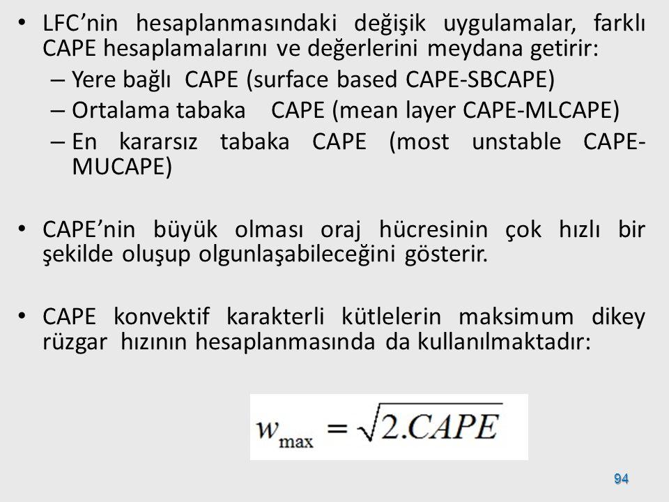 94 LFC'nin hesaplanmasındaki değişik uygulamalar, farklı CAPE hesaplamalarını ve değerlerini meydana getirir: – Yere bağlı CAPE (surface based CAPE-SB