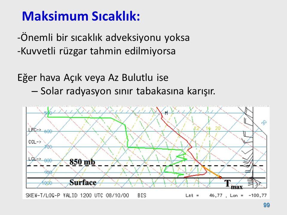 -Önemli bir sıcaklık adveksiyonu yoksa -Kuvvetli rüzgar tahmin edilmiyorsa Eğer hava Açık veya Az Bulutlu ise – Solar radyasyon sınır tabakasına karış