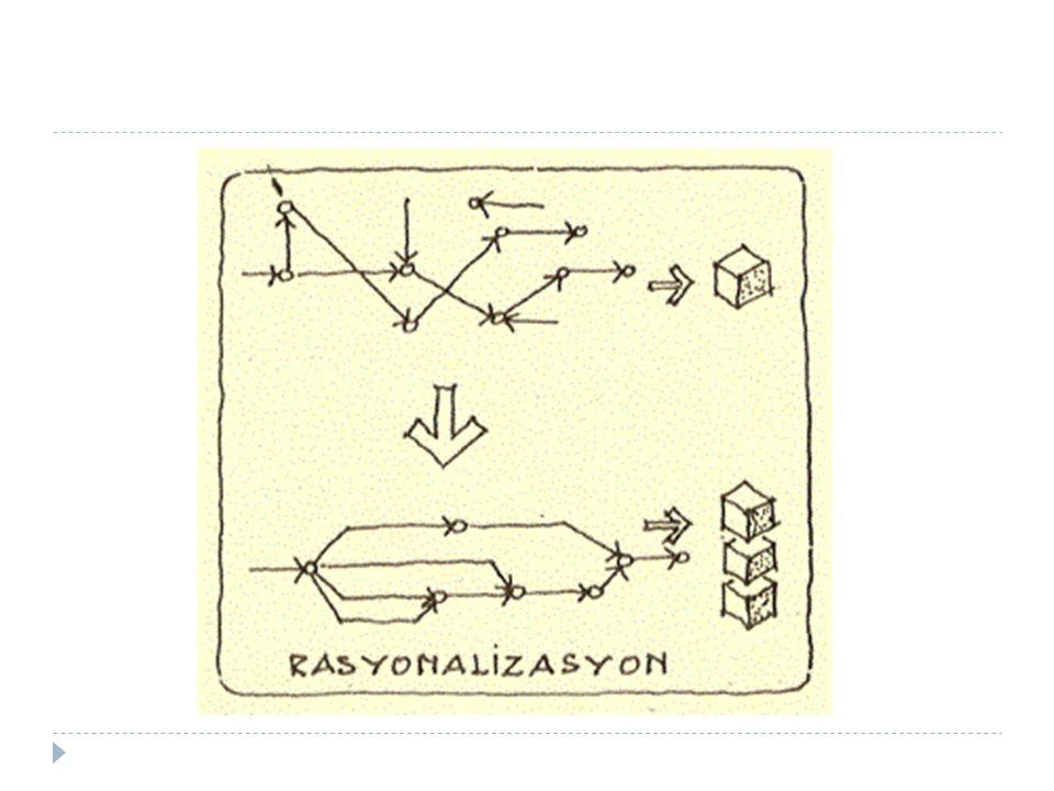YAPI : Bina bir üründür.