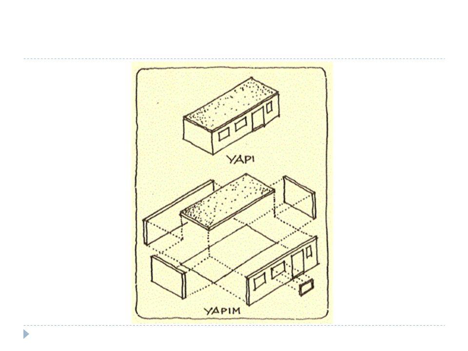 Endüstrileşmiş Yapım: Yapım sürecinin, tasarımdan yapı ürünün gerçekleşmesine kadarki işlemlerinin tümünde, endüstriyel üretim yöntemlerinin uygulandı ğ ı süreçtir.