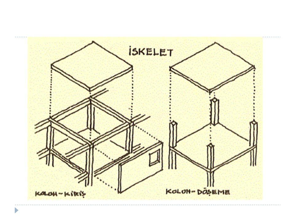 2) Pano ve blok sistemle yapım: Yapının taşıyıcı ve mekan sınırlayan bileşenleri (duvarlar, döşemeler) aynı olan sistemler.