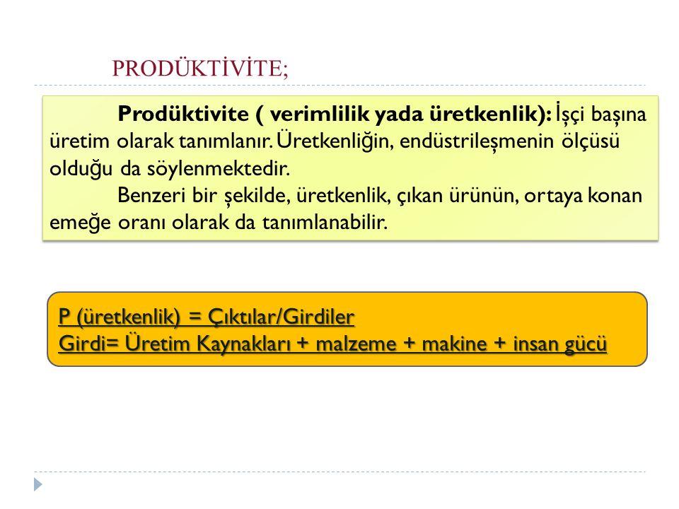 PRODÜKTİVİTE; Prodüktivite ( verimlilik yada üretkenlik): İ şçi başına üretim olarak tanımlanır. Üretkenli ğ in, endüstrileşmenin ölçüsü oldu ğ u da s