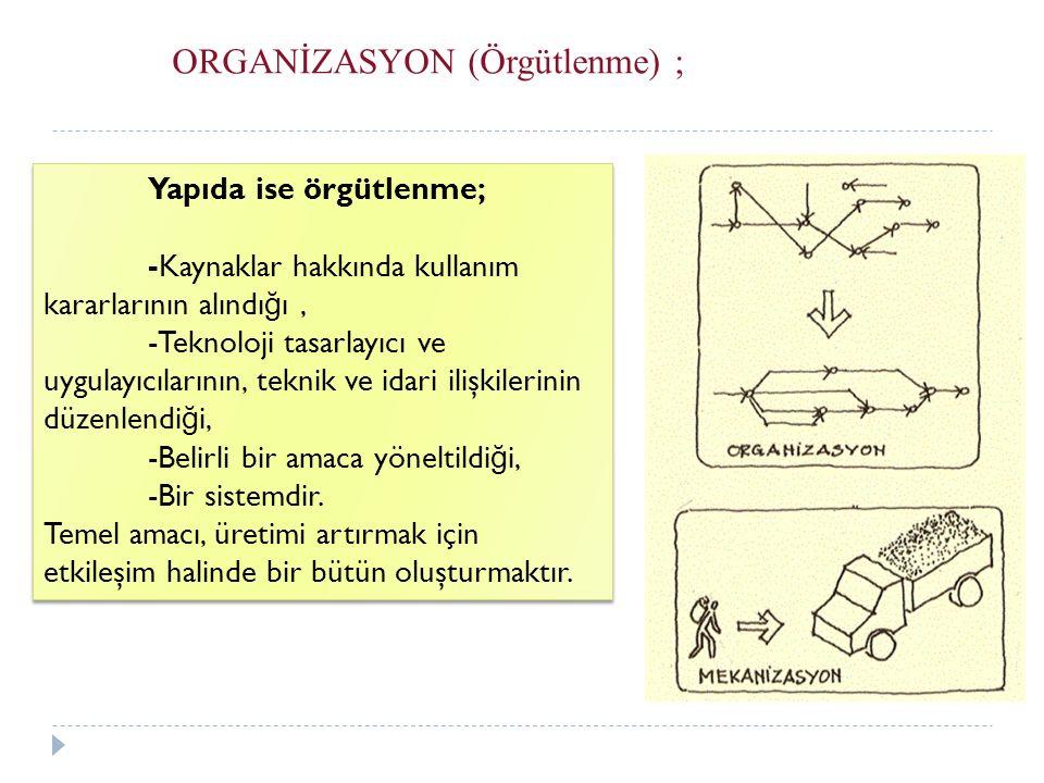 ORGANİZASYON (Örgütlenme) ; Yapıda ise örgütlenme; -Kaynaklar hakkında kullanım kararlarının alındı ğ ı, -Teknoloji tasarlayıcı ve uygulayıcılarının,