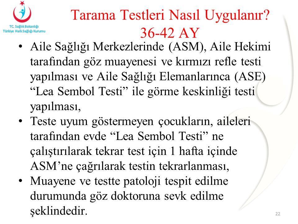 """Aile Sağlığı Merkezlerinde (ASM), Aile Hekimi tarafından göz muayenesi ve kırmızı refle testi yapılması ve Aile Sağlığı Elemanlarınca (ASE) """"Lea Sembo"""