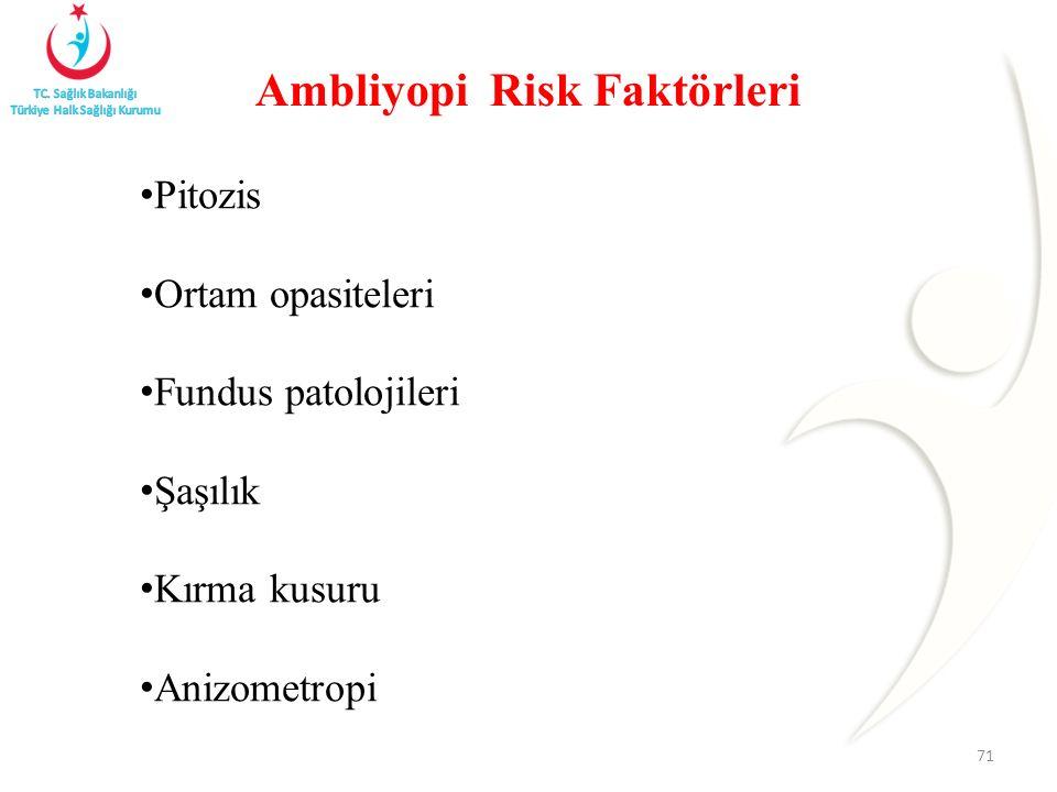 Pitozis Ortam opasiteleri Fundus patolojileri Şaşılık Kırma kusuru Anizometropi 71 Ambliyopi Risk Faktörleri