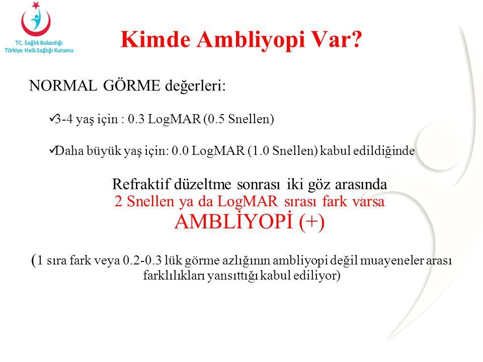 Kimde Ambliyopi Var? NORMAL GÖRME değerleri: 3-4 yaş için : 0.3 LogMAR (0.5 Snellen) Daha büyük yaş için: 0.0 LogMAR (1.0 Snellen) kabul edildiğinde R