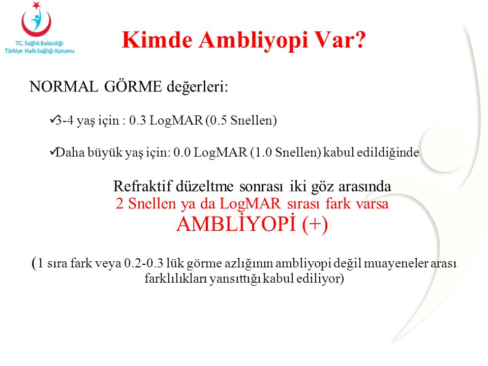 Kimde Ambliyopi Var.