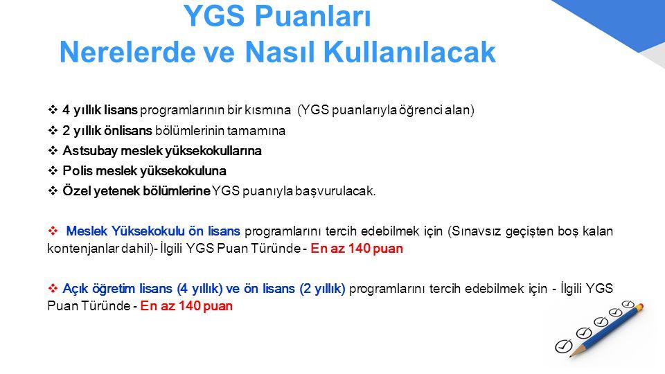 YGS Puanları Nerelerde ve Nasıl Kullanılacak  4 yıllık lisans programlarının bir kısmına (YGS puanlarıyla öğrenci alan)  2 yıllık önlisans bölümleri