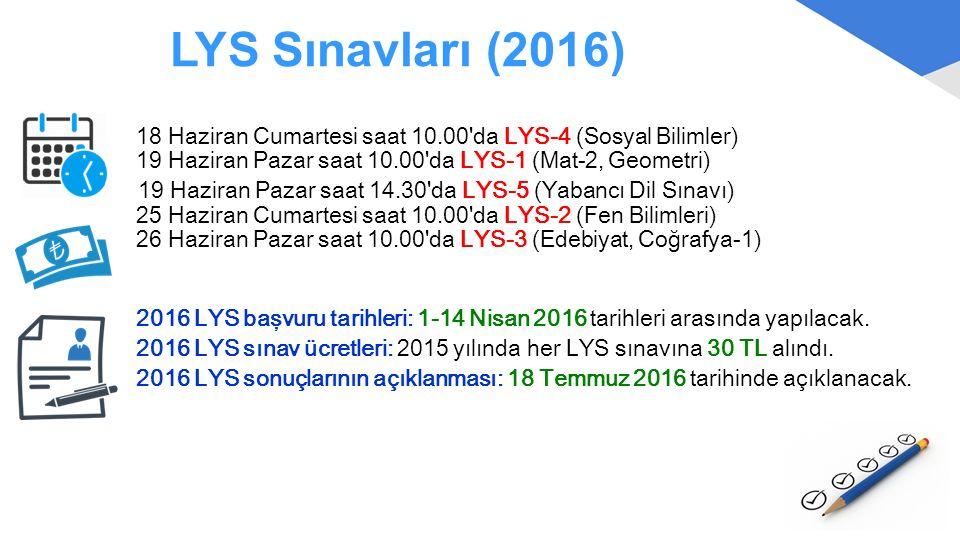 LYS Sınavları (2016) 18 Haziran Cumartesi saat 10.00'da LYS-4 (Sosyal Bilimler) 19 Haziran Pazar saat 10.00'da LYS-1 (Mat-2, Geometri) 19 Haziran Paza