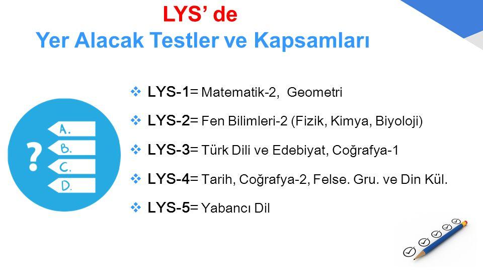 LYS' de Yer Alacak Testler ve Kapsamları  LYS-1= Matematik-2, Geometri  LYS-2= Fen Bilimleri-2 (Fizik, Kimya, Biyoloji)  LYS-3= Türk Dili ve Edebiy