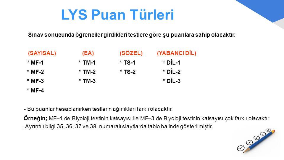 LYS Puan Türleri Sınav sonucunda öğrenciler girdikleri testlere göre şu puanlara sahip olacaktır. (SAYISAL) (EA) (SÖZEL) (YABANCI DİL) * MF-1 * TM-1 *