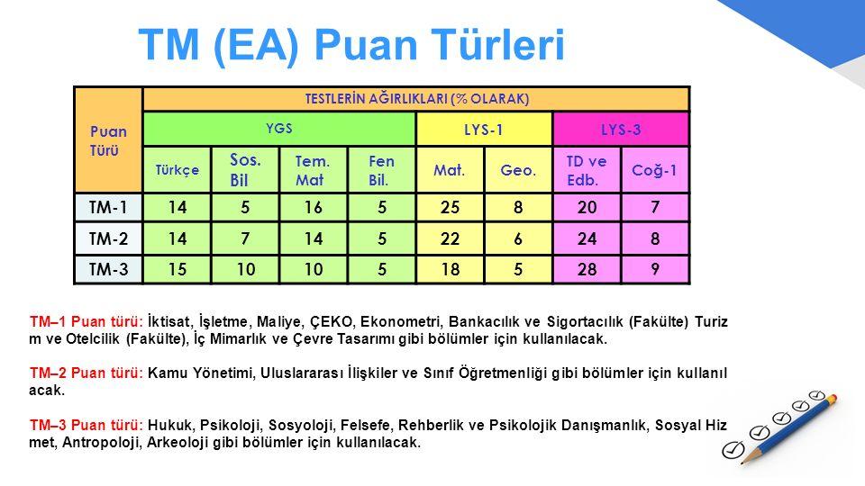TM (EA) Puan Türleri Puan Türü TESTLERİN AĞIRLIKLARI (% OLARAK) YGS LYS-1LYS-3 Türkçe Sos. Bil Tem. Mat Fen Bil. Mat.Geo. TD ve Edb. Coğ-1 TM-11451652