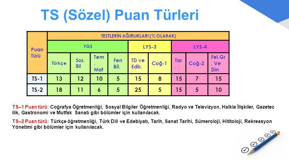 TS (Sözel) Puan Türleri Puan Türü TESTLERİN AĞIRLIKLARI (% OLARAK) YGS LYS-3LYS-4 Türkçe Sos. Bil Tem. Mat Fen Bil. TD ve Edb. Coğ-1 Tar. Coğ-2 Fel.Gr