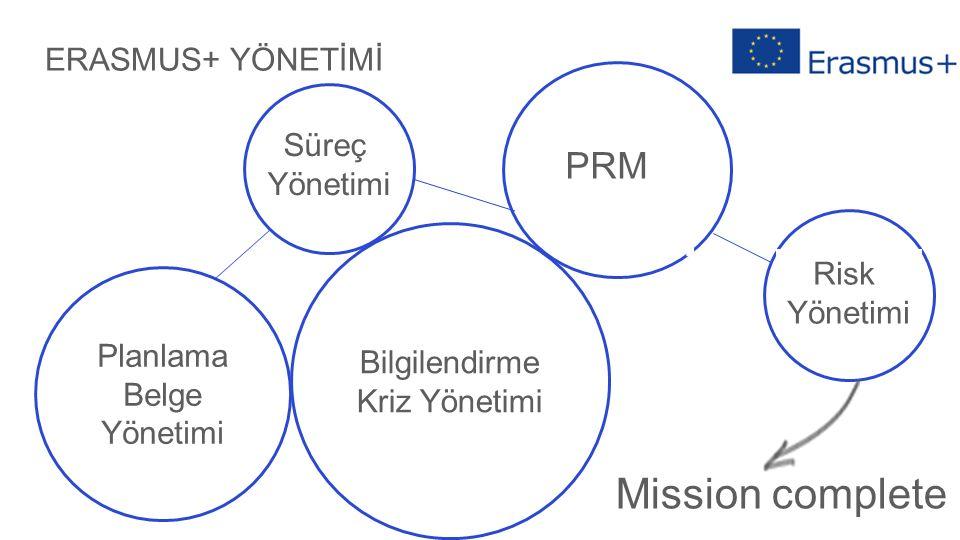 ERASMUS+ YÖNETİMİ 10 Mission complete PRM Süreç Yönetimi Risk Yönetimi Planlama Belge Yönetimi Bilgilendirme Kriz Yönetimi