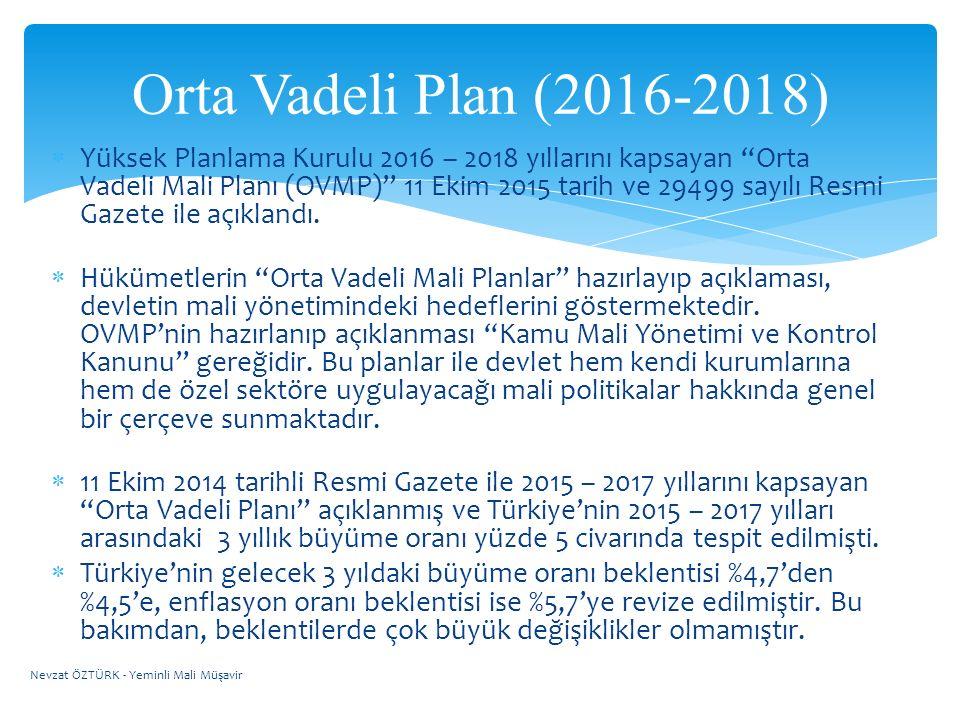 """ Yüksek Planlama Kurulu 2016 – 2018 yıllarını kapsayan """"Orta Vadeli Mali Planı (OVMP)"""" 11 Ekim 2015 tarih ve 29499 sayılı Resmi Gazete ile açıklandı."""