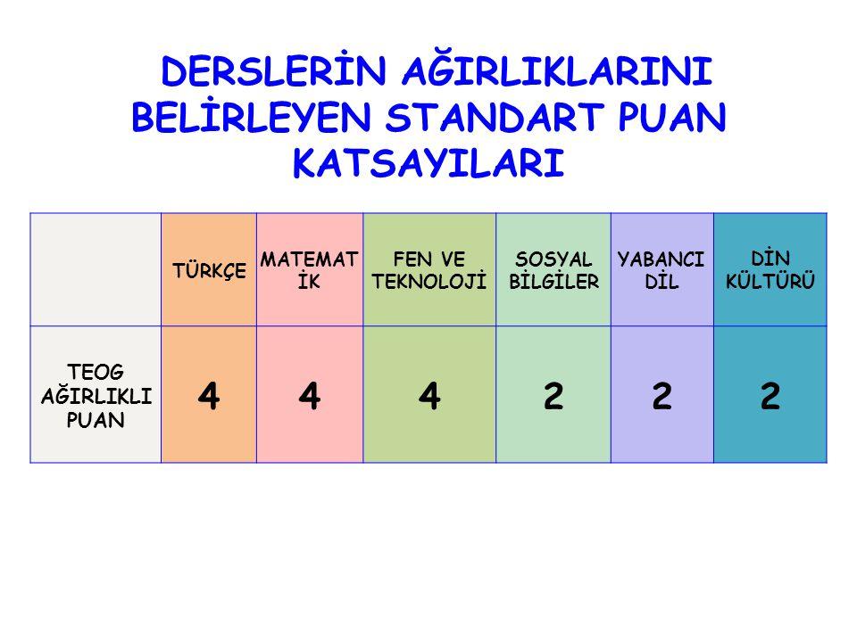 8 Sınav şekil ve içeriği Her öğrenci kendi okulunda sınava girecek.