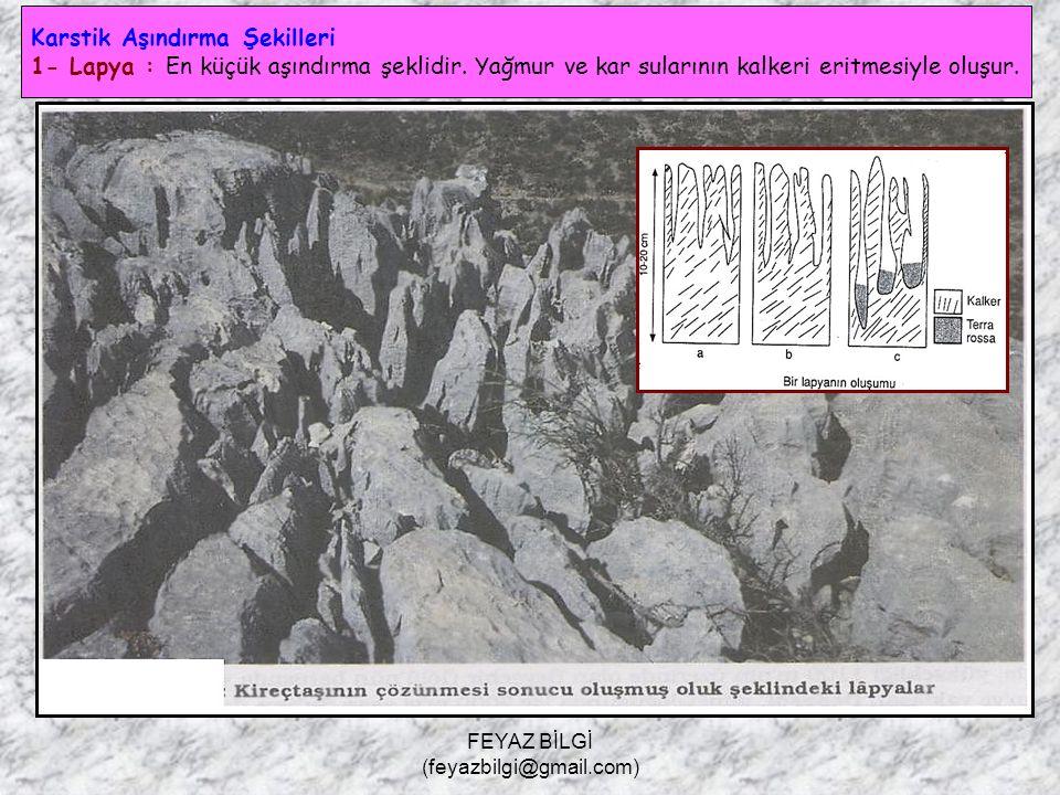 FEYAZ BİLGİ (feyazbilgi@gmail.com) Karstik şekiller, daha çok Akdeniz bölgesinde görülür. Bunun yanında, Güney Ege, Güney Marmara, İç Anadolu'nun güne
