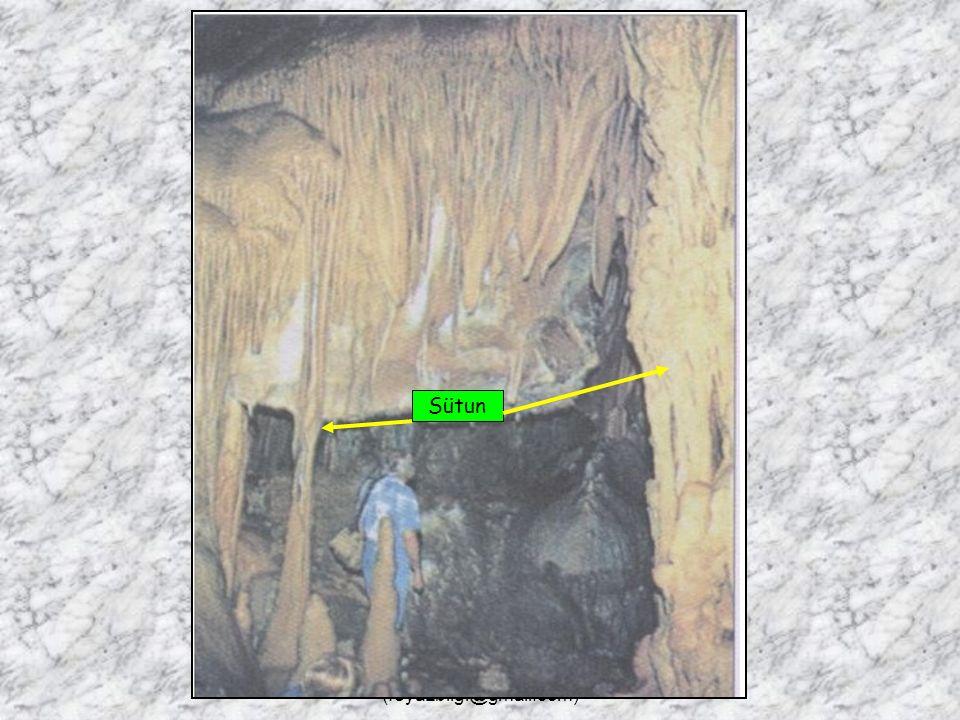2- Sarkıt, Dikit ve Sütun : Mağaralarda oluşan şekillerdir. Sarkıt Dikit