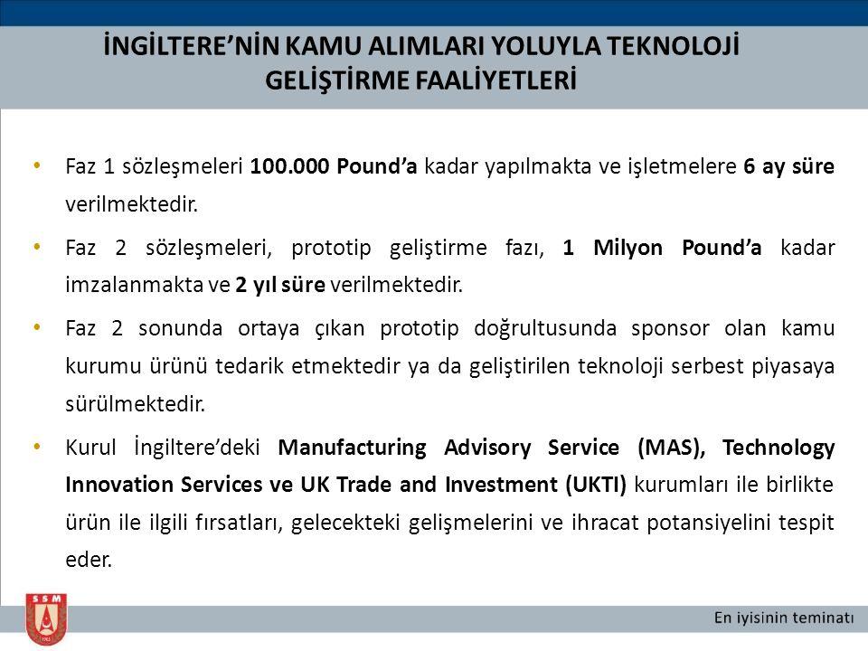 Faz 1 sözleşmeleri 100.000 Pound'a kadar yapılmakta ve işletmelere 6 ay süre verilmektedir. Faz 2 sözleşmeleri, prototip geliştirme fazı, 1 Milyon Pou