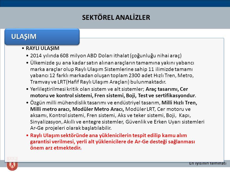Türkiye'nin Güçlü Yönleri RAYLI ULAŞIM 2014 yılında 608 milyon ABD Doları ithalat (çoğunluğu nihai araç) Ülkemizde şu ana kadar satın alınan araçların