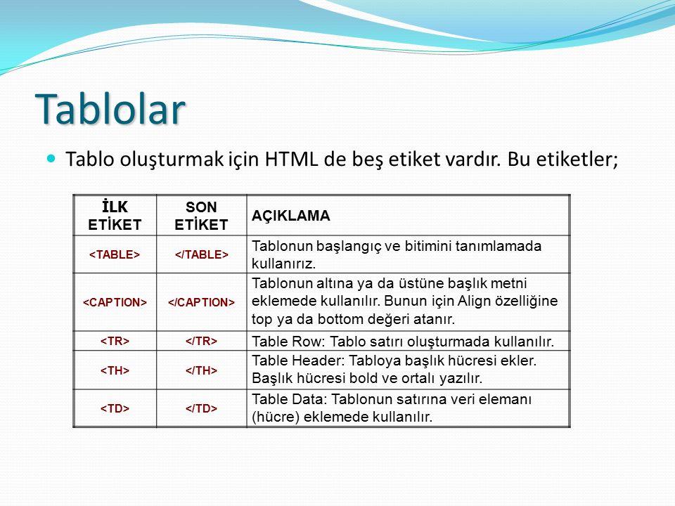 Tablolar Tablo oluşturmak için HTML de beş etiket vardır. Bu etiketler; İLK ETİKET SON ETİKET AÇIKLAMA Tablonun başlangıç ve bitimini tanımlamada kull