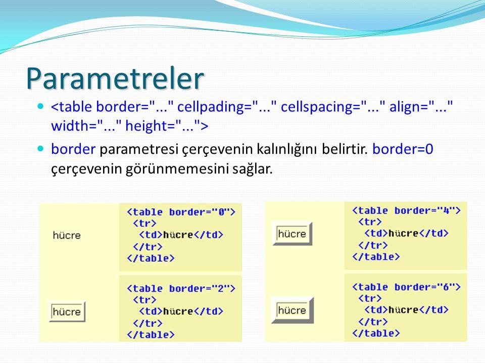 Parametreler border parametresi çerçevenin kalınlığını belirtir. border=0 çerçevenin görünmemesini sağlar.