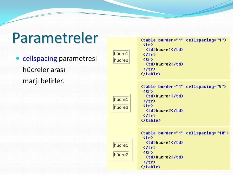 Parametreler cellspacing parametresi hücreler arası marjı belirler.