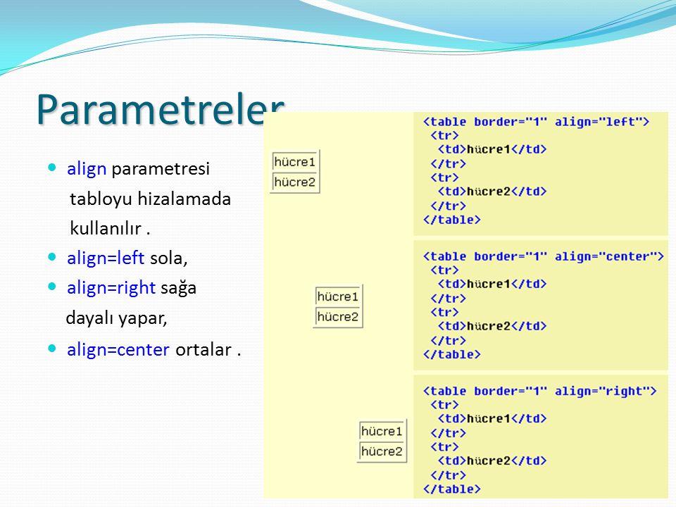 Parametreler align parametresi tabloyu hizalamada kullanılır. align=left sola, align=right sağa dayalı yapar, align=center ortalar.