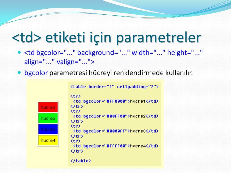 etiketi için parametreler etiketi için parametreler bgcolor parametresi hücreyi renklendirmede kullanılır.
