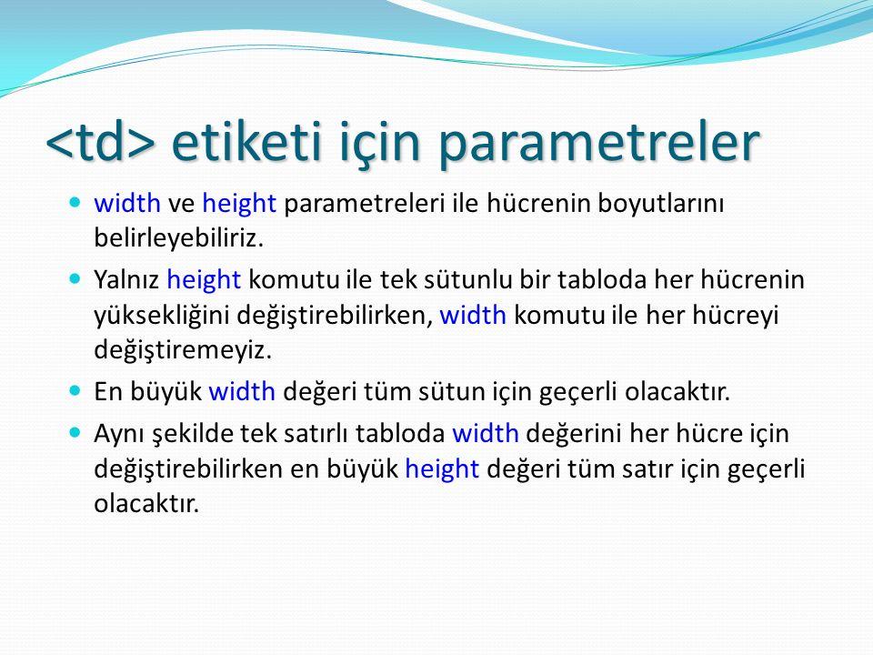 etiketi için parametreler etiketi için parametreler width ve height parametreleri ile hücrenin boyutlarını belirleyebiliriz. Yalnız height komutu ile