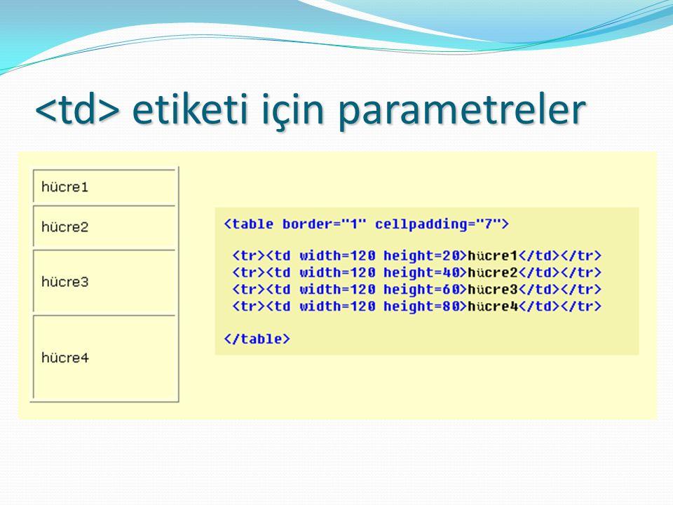 etiketi için parametreler etiketi için parametreler