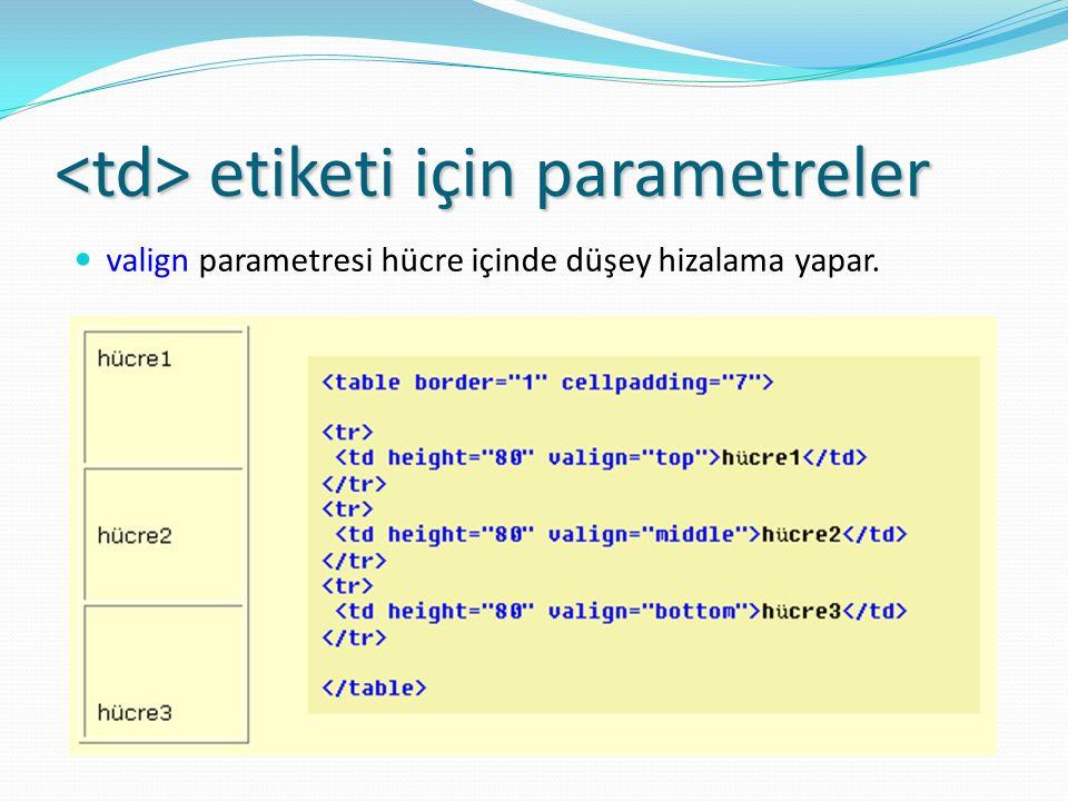 etiketi için parametreler etiketi için parametreler valign parametresi hücre içinde düşey hizalama yapar.