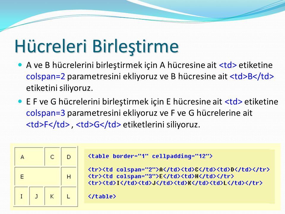 Hücreleri Birleştirme A ve B hücrelerini birleştirmek için A hücresine ait etiketine colspan=2 parametresini ekliyoruz ve B hücresine ait B etiketini