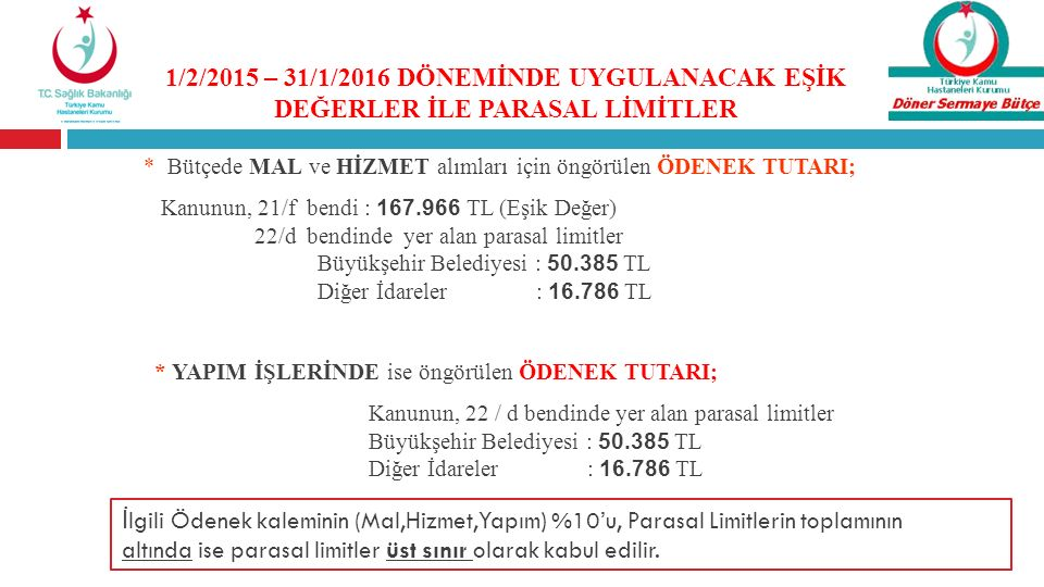 * Bütçede MAL ve HİZMET alımları için öngörülen ÖDENEK TUTARI; Kanunun, 21/f bendi : 167.966 TL (Eşik Değer) 22/d bendinde yer alan parasal limitler Büyükşehir Belediyesi : 50.385 TL Diğer İdareler : 16.786 TL * YAPIM İŞLERİNDE ise öngörülen ÖDENEK TUTARI; Kanunun, 22 / d bendinde yer alan parasal limitler Büyükşehir Belediyesi : 50.385 TL Diğer İdareler : 16.786 TL 1/2/2015 – 31/1/2016 DÖNEMİNDE UYGULANACAK EŞİK DEĞERLER İLE PARASAL LİMİTLER İ lgili Ödenek kaleminin (Mal,Hizmet,Yapım) %10'u, Parasal Limitlerin toplamının altında ise parasal limitler üst sınır olarak kabul edilir.